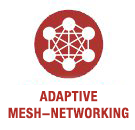 Adaptive Mesh-Technologie