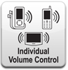 Individuelle Lautstärke pro Audioquelle