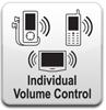 Individuelle Lautsprecher pro gekoppeltem Gerät