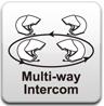 Mehrweg-Gegensprechanlage (Intercom) mit bis zu 4 Verbindungen